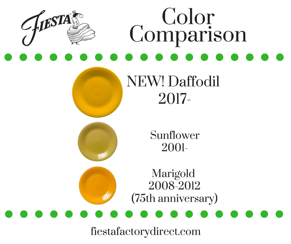 Fiesta Dinnerware's new 2017 color is Daffodil!