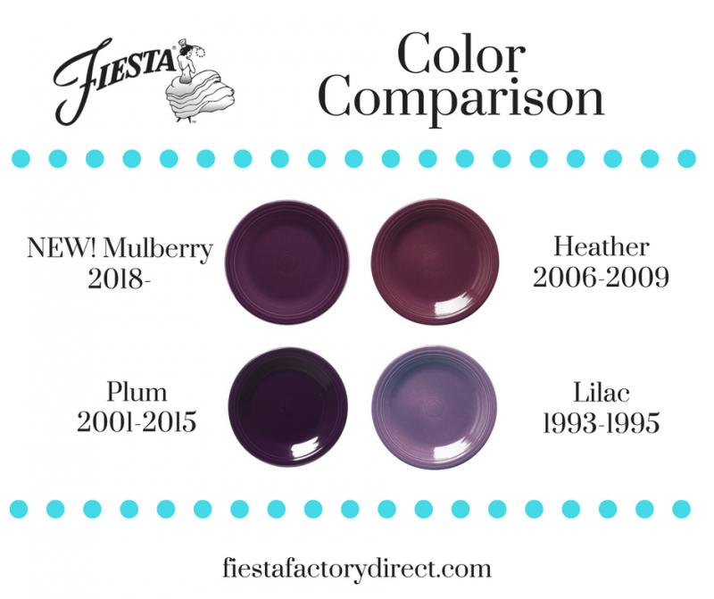 2018 New Color Announcement Fiesta Blog